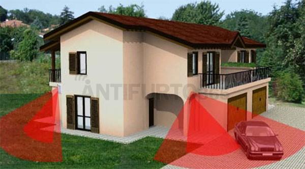 Antifurto perimetrale esterno fabulous completano il - Antifurto casa 365 ...